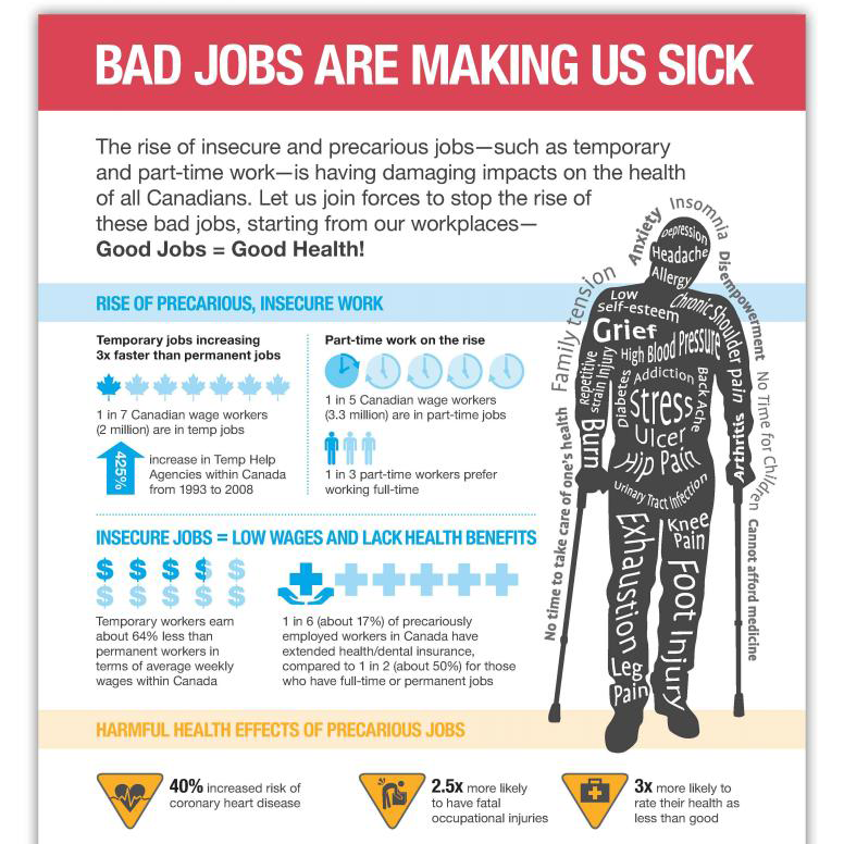 Link to Bad Jobs Are Making Us Sick