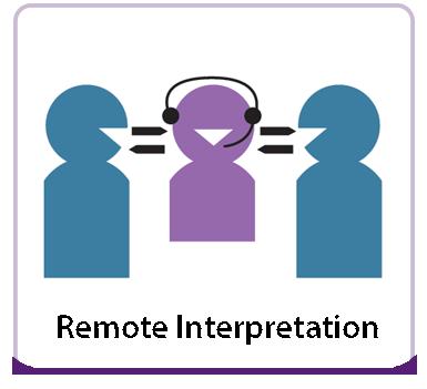 Link to Remote Interpretation